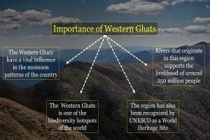 Western Ghats of India | இந்தியாவின் மேற்குத் தொடர்ச்சி மலைகள் |_70.1