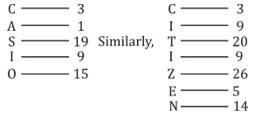 Reasoning quiz For IBPS CLERK PRE in Tamil [28 August 2021] |_110.1