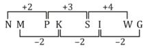 ரீசனிங் எபிலிட்டி வினா விடை | Reasoning quiz For IBPS CLERK PRE in Tamil [31 August 2021] |_350.1