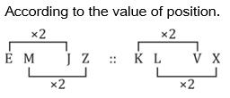 ரீசனிங் எபிலிட்டி வினா விடை | Reasoning quiz |_60.1