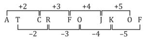 ரீசனிங் எபிலிட்டி வினா விடை | Reasoning quiz |_90.1