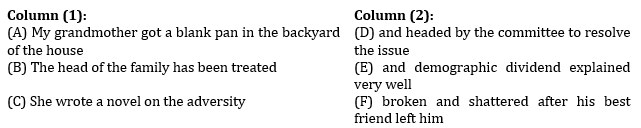 English language quiz For IBPS Clerk pre [6 September 2021] |_180.1