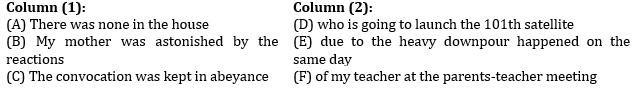 English language quiz For IBPS Clerk pre [6 September 2021] |_150.1