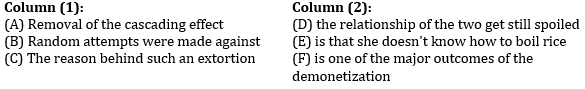 English language quiz For IBPS Clerk pre [6 September 2021] |_60.1