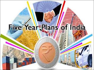 இந்தியாவின் ஐந்தாண்டு திட்டங்கள் | Five-Year Plans of India |_50.1