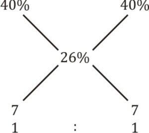 கணித திறன் வினா விடை| Quantitative aptitude quiz |_80.1