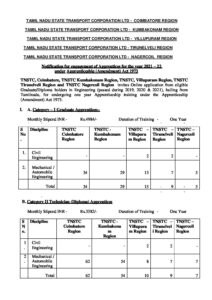TNSTC Apprentice Recruitment 2021 Official Notification Download Here_40.1