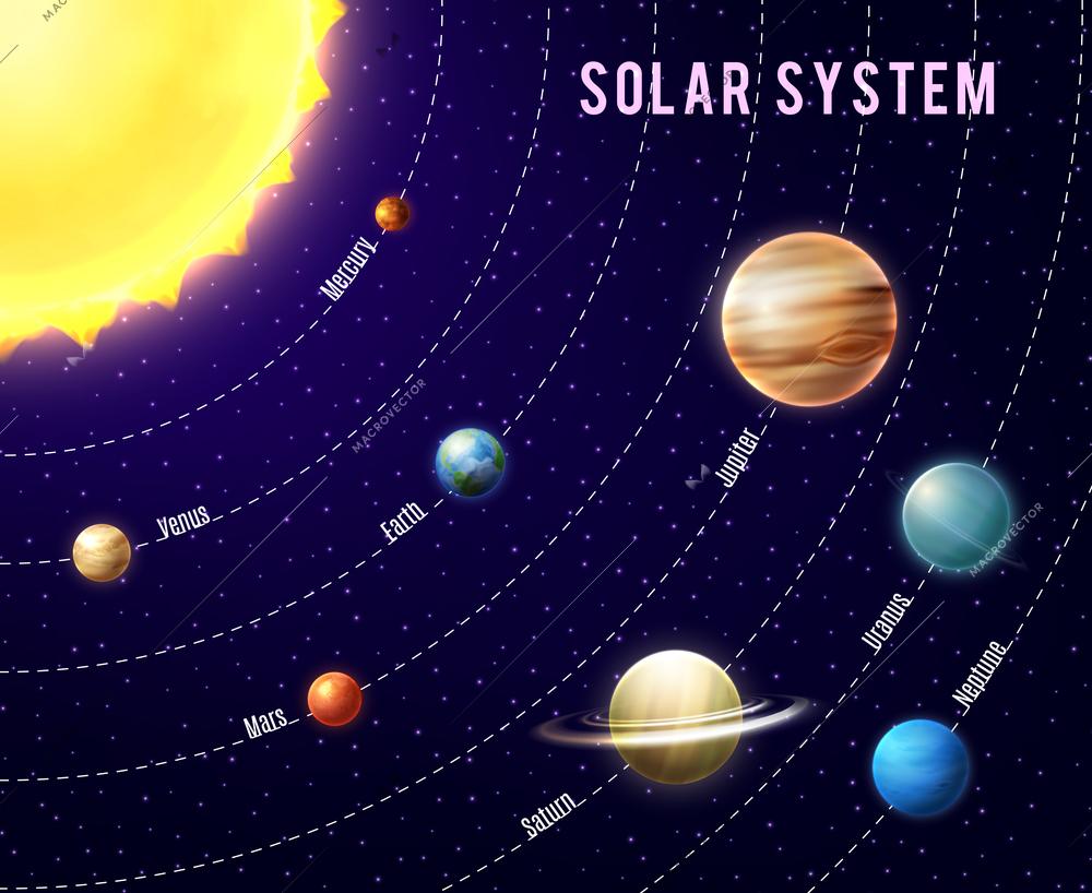 சூரிய மண்டலம் | The Solar System for TNPSC |_70.1
