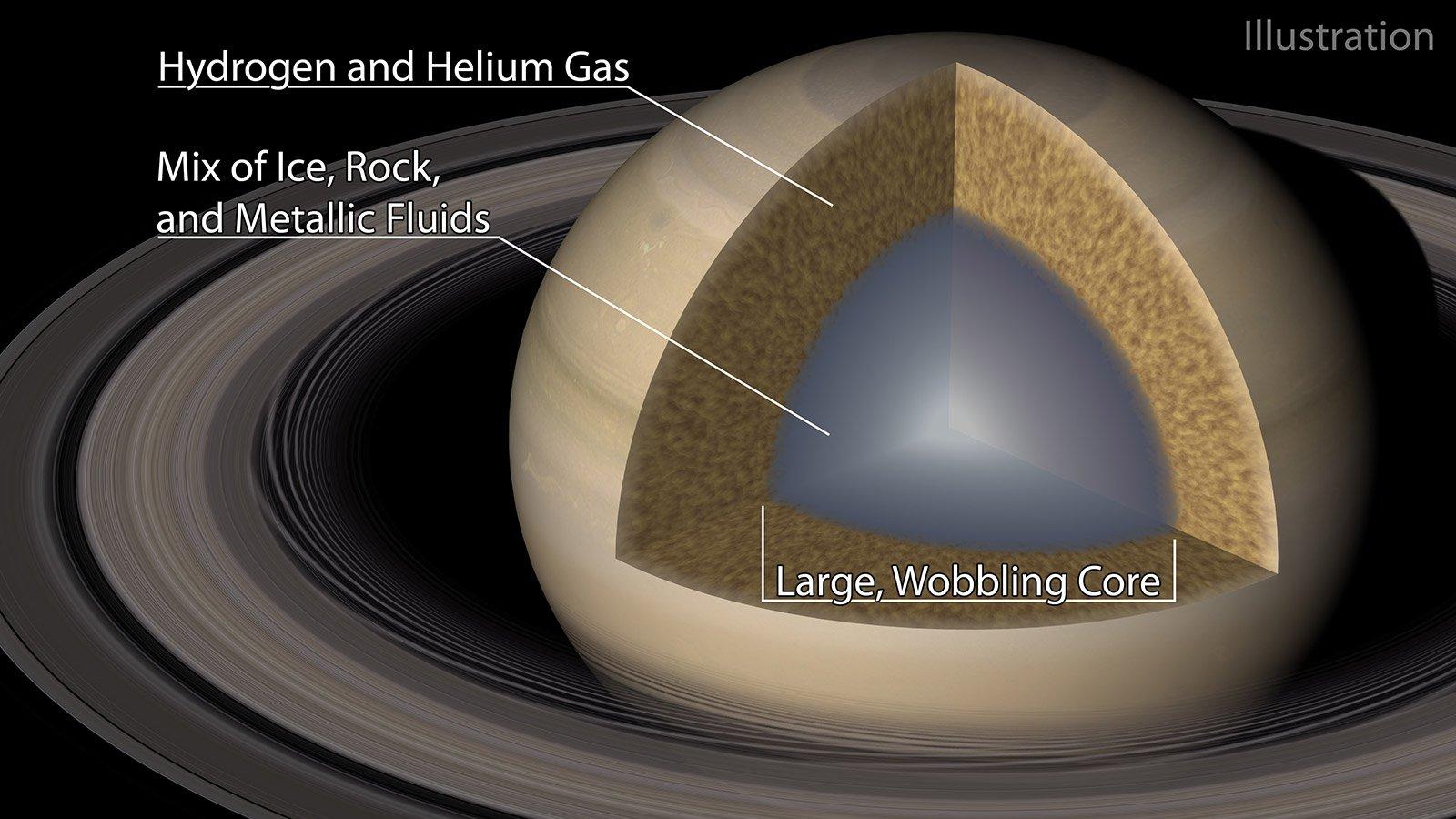 சூரிய மண்டலம் | The Solar System for TNPSC |_90.1