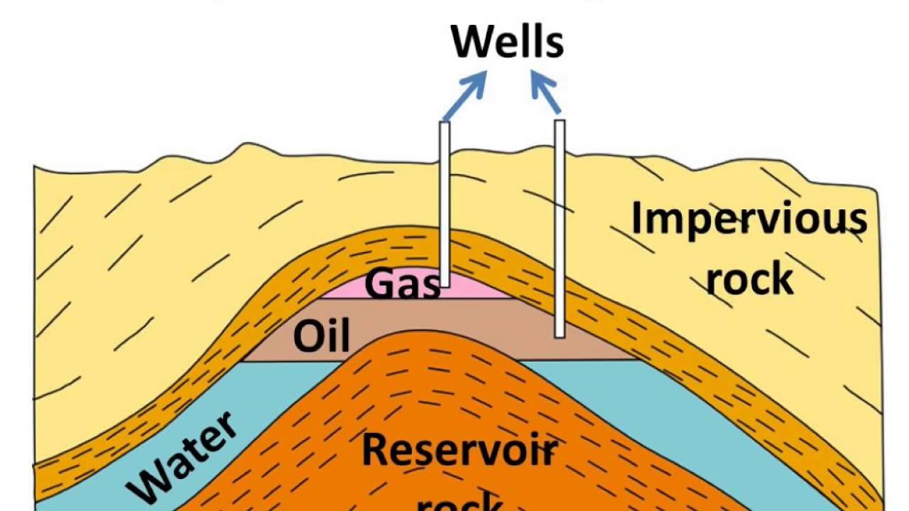 பெட்ரோலியம் மற்றும் பெட்ரோலிய பொருட்கள் | Petroleum and its Products for TNPSC |_60.1