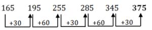 திறன் அறிவு வினா விடை | Reasoning quiz |_110.1