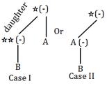 திறன் அறிவு வினா விடை | Reasoning quiz |_140.1