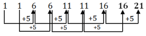 திறன் அறிவு வினா விடை | Reasoning quiz |_90.1