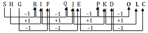 திறன் அறிவு வினா விடை | Reasoning quiz |_270.1