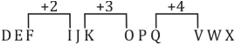 திறன் அறிவு வினா விடை | Reasoning quiz |_100.1