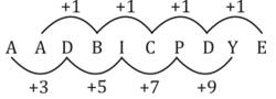 திறன் அறிவு வினா விடை | Reasoning quiz |_60.1