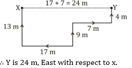 திறன் அறிவு வினா விடை | Reasoning quiz |_170.1