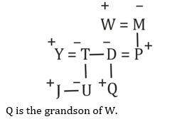 திறன் அறிவு வினா விடை | Reasoning quiz |_230.1