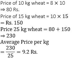 Daily Quiz in Telugu   21 August 2021 Mathematics Quiz   For AP&TSPSC Railways  _50.1
