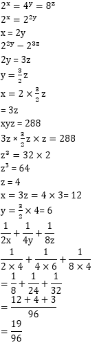 Daily Quiz in Telugu | 7 September 2021 Mathematics Quiz | For APCOB S.A/Manager |_140.1
