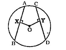 Properties Of Circle: Download Mathematics Study Notes Free PDF For REET Exam_80.1
