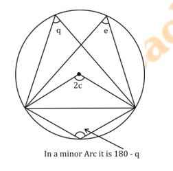 Properties Of Circle: Download Mathematics Study Notes Free PDF For REET Exam_90.1