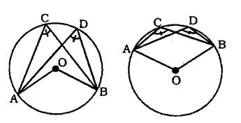 Properties Of Circle: Download Mathematics Study Notes Free PDF For REET Exam_100.1