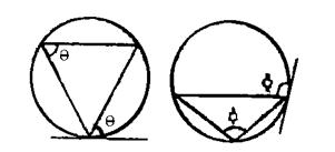 Properties Of Circle Part 2 : Download Mathematics Study Notes Free PDF For REET Exam_120.1