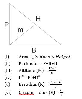 Mensuration – 2D : : Download Mathematics Study Notes Free PDF For REET/UTET Exam_210.1
