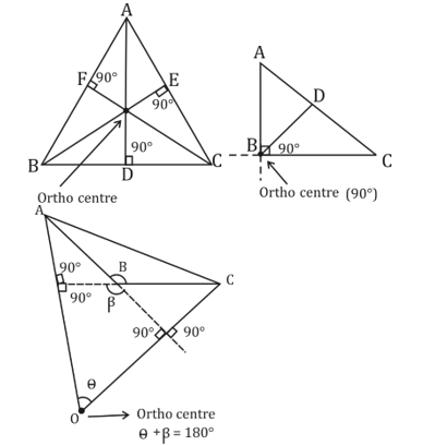 Lines, Angles And Triangle: Download Mathematics Study Notes Free PDF For REET Exam_190.1