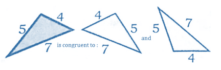 Congruence And Similarity Of Triangles : Download Maths Notes For CTET Exam Free PDF_50.1