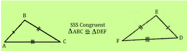 Congruence And Similarity Of Triangles : Download Maths Notes For CTET Exam Free PDF_70.1
