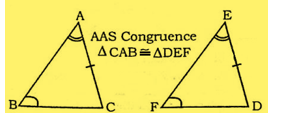 Congruence And Similarity Of Triangles : Download Maths Notes For CTET Exam Free PDF_100.1