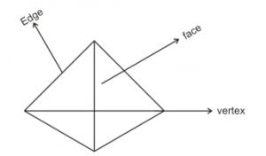 Mensuration-3D: Download Mathematics Study Notes Free PDF For REET/UTET Exam_50.1