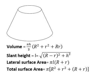 Mensuration-3D: Download Mathematics Study Notes Free PDF For REET/UTET Exam_180.1