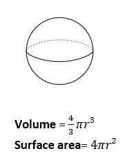 Mensuration-3D: Download Mathematics Study Notes Free PDF For REET/UTET Exam_190.1