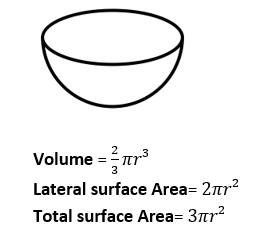 Mensuration-3D: Download Mathematics Study Notes Free PDF For REET/UTET Exam_210.1