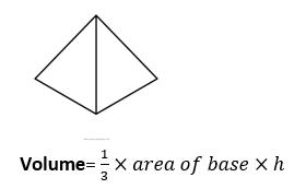 Mensuration-3D: Download Mathematics Study Notes Free PDF For REET/UTET Exam_230.1